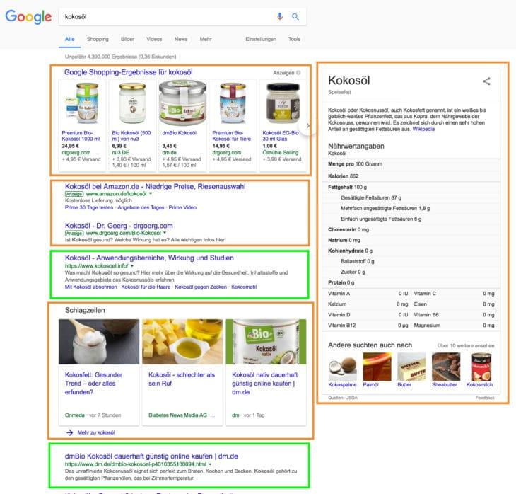 Beispiel für schlechte Klickrate bei organischen Suchergebnissen