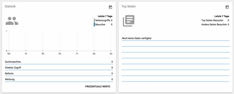 Der Strato Homepage-Baukasten zeigt dir bereits auf dem Dashboard übersichtliche Besucherstatistiken an