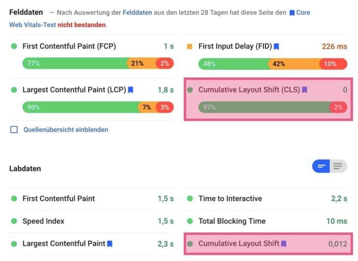 CLS messen mit PageSPeed Insights