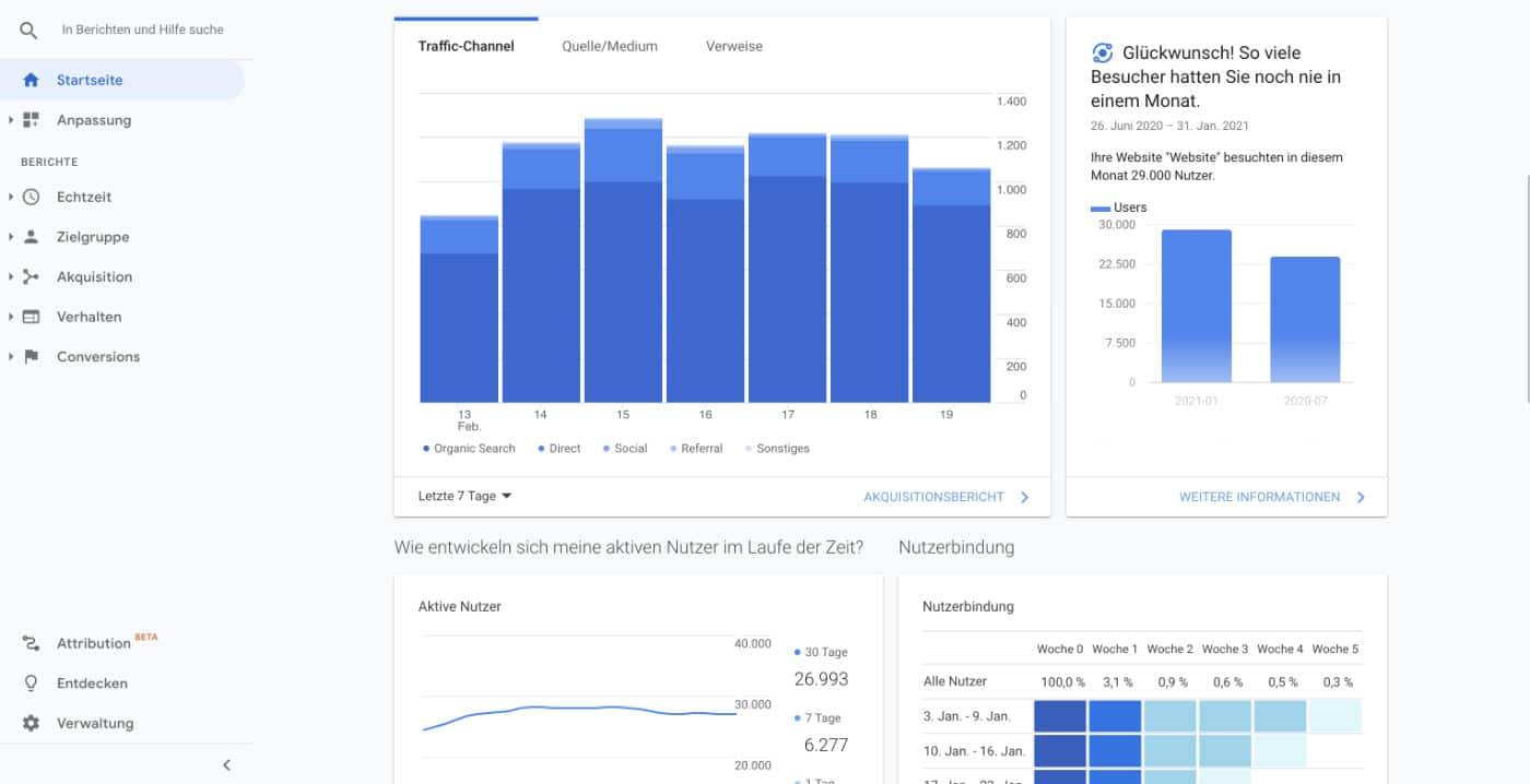 Google Analytics ist ein sehr umfangreiches Analyse-Tool