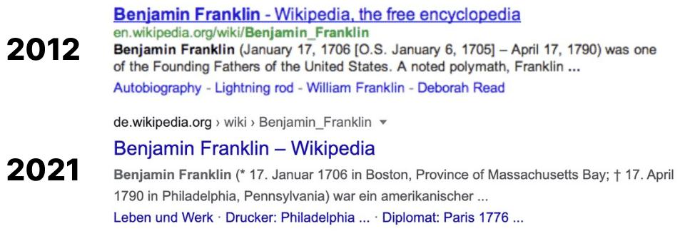 Google-Suchergebnisse 2012 vs. 2021