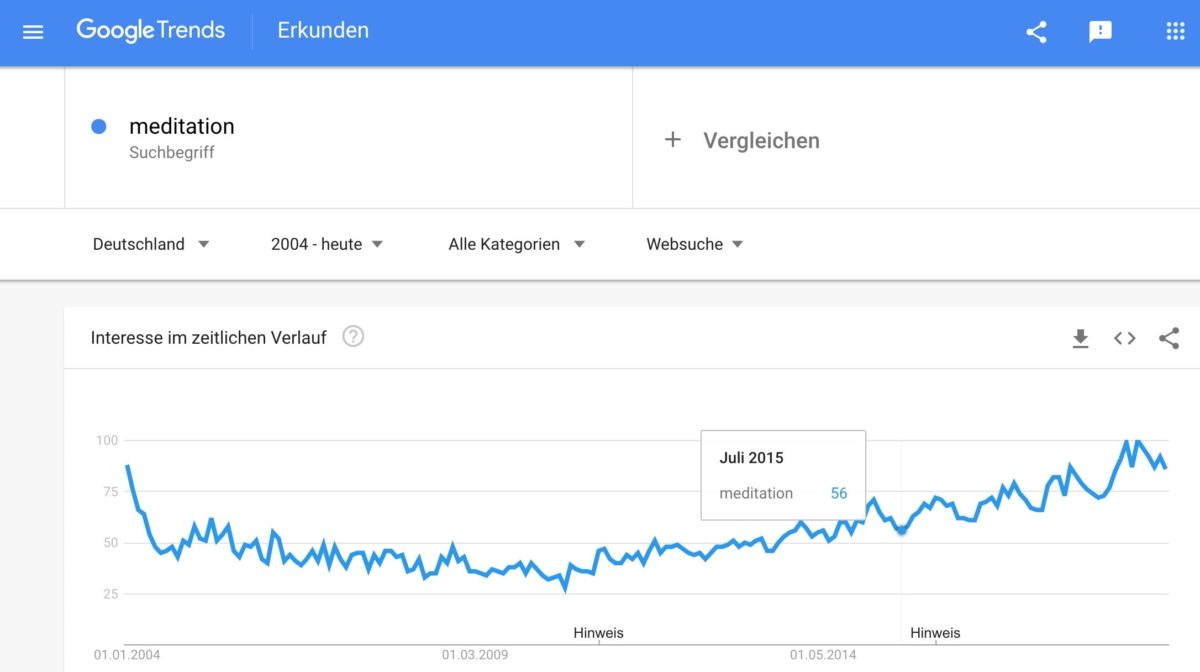 Keyword-Analyse mit Google Trends