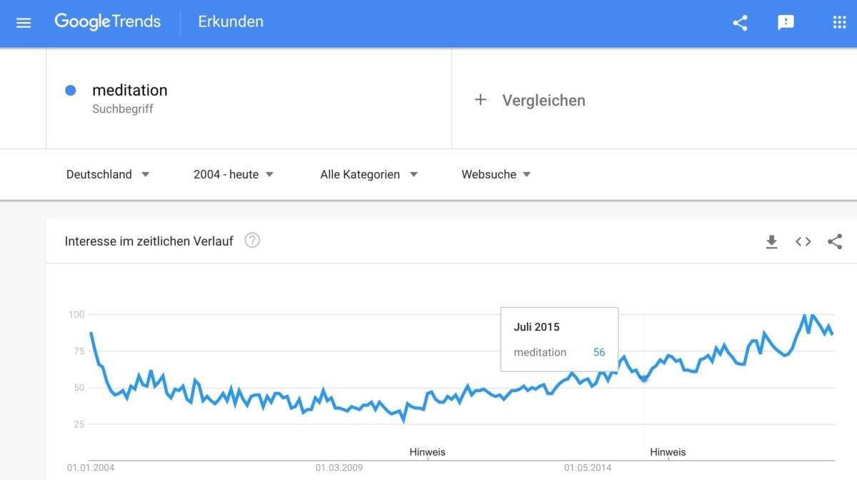 Analyse de mots clés avec Google Trends