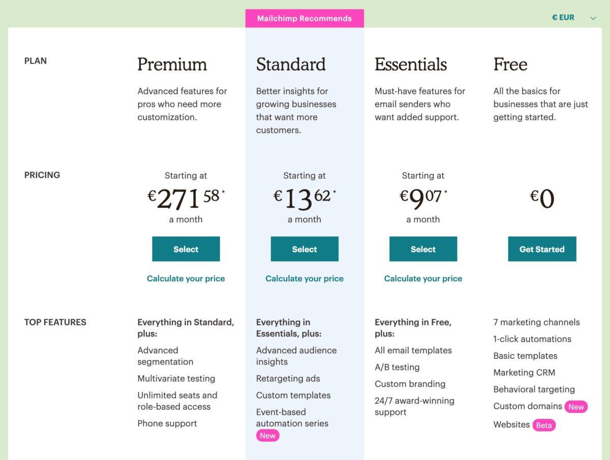 MailChimp lässt sich bis zu 2.000 Kontakten als kostenloses Newsletter-Tool nutzen