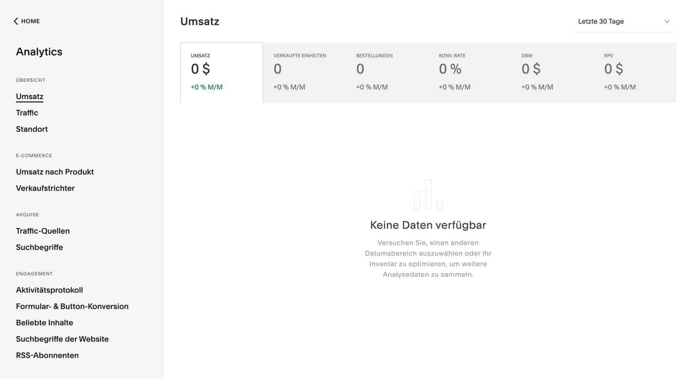 Sowohl Verkäufe, wie auch Besucherstatistiken werden in Squarespace Analytics angezeigt