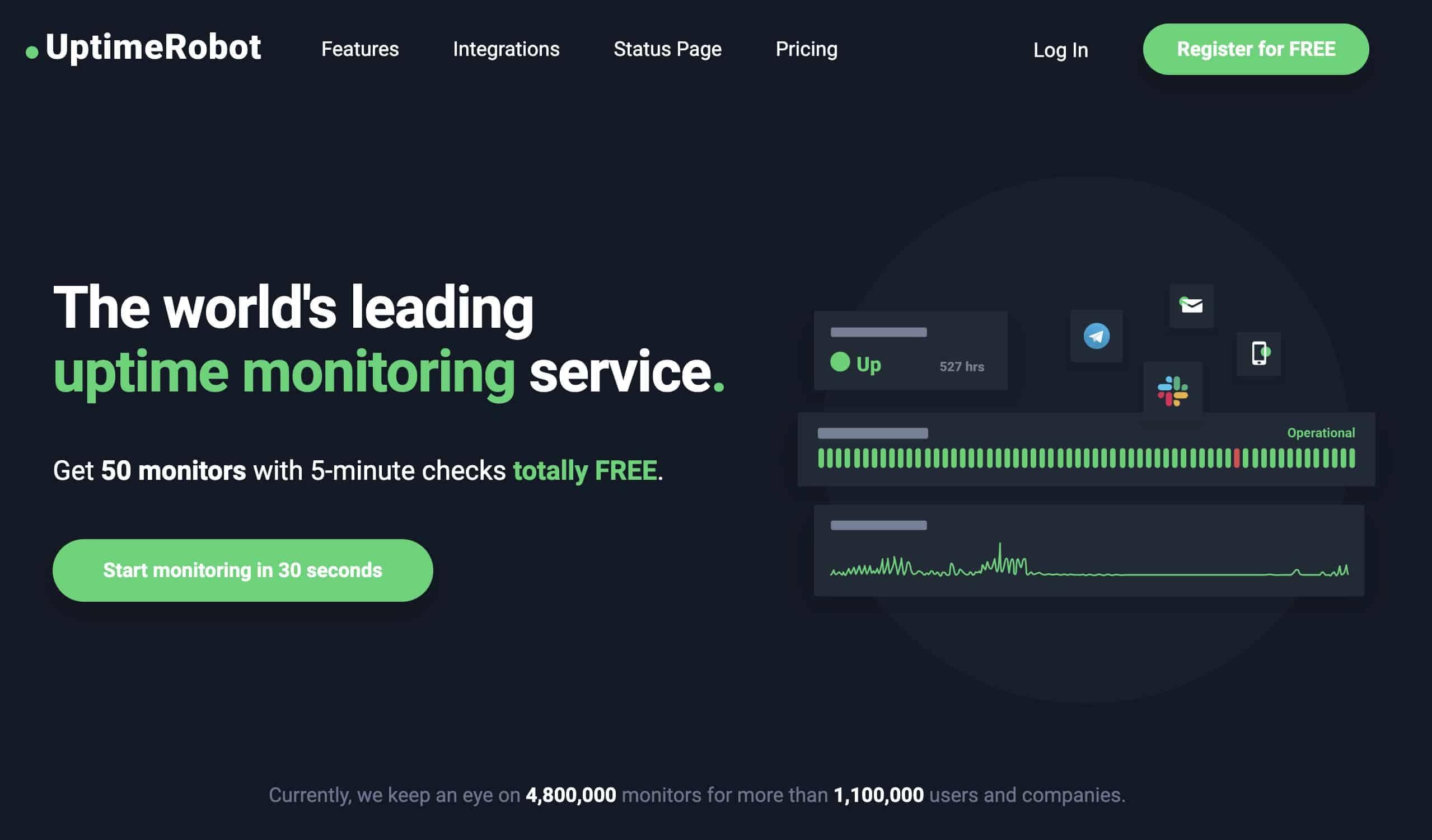 """Mit UptimeRobot kannst du überwachen, wie oft deine Website ungewollt """"down"""" gegangen ist"""
