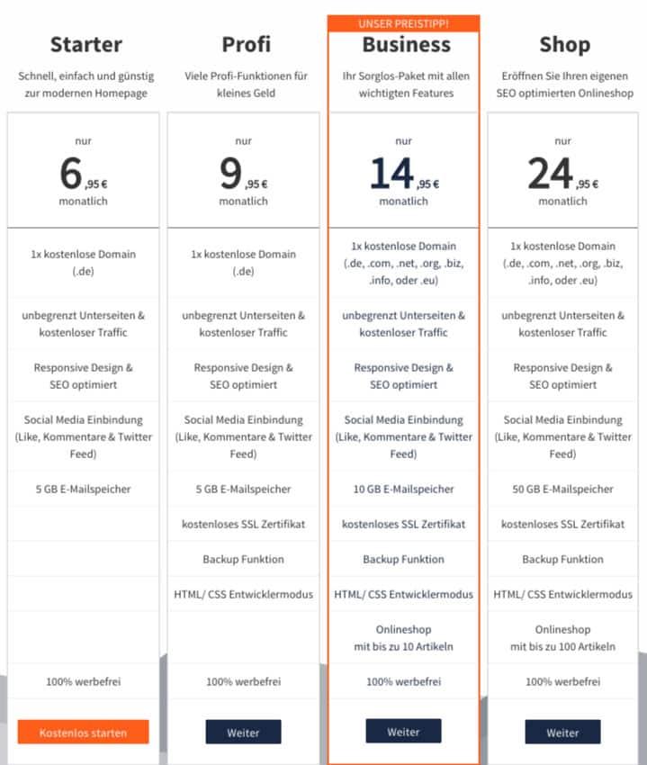 Die Preise des webgo Homepage-Baukasten bieten dir eine große Flexibilität